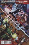 Avengers & X-Men: Axis (2014) 08